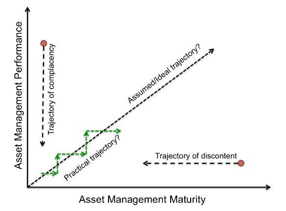 Asset Performance Group 116