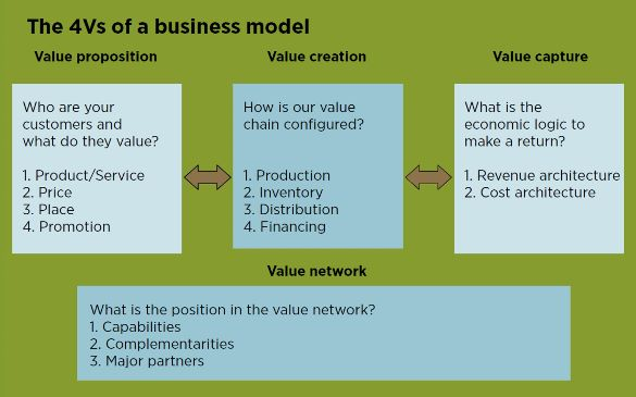 business research model Lindex - research for customer loyalty lindex oy ordered student business projects to carry out market research aimed at determining the consumer response to a new.