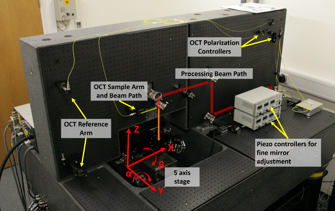Control System For Ultra Precision Processing