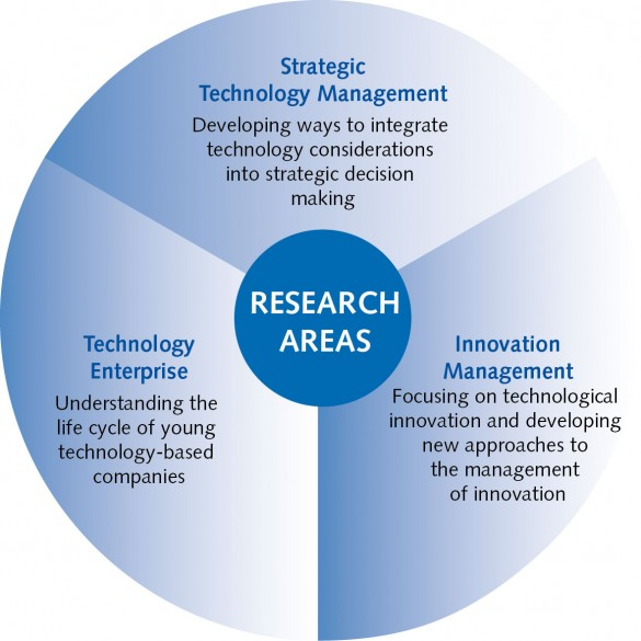 technology management dissertation Information technology management dissertation topics if you have problems with any type of academic assignment, you need to tell us the requirements, and our.