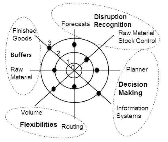 Semantic Web & Web 3.0 [Engineering 110]