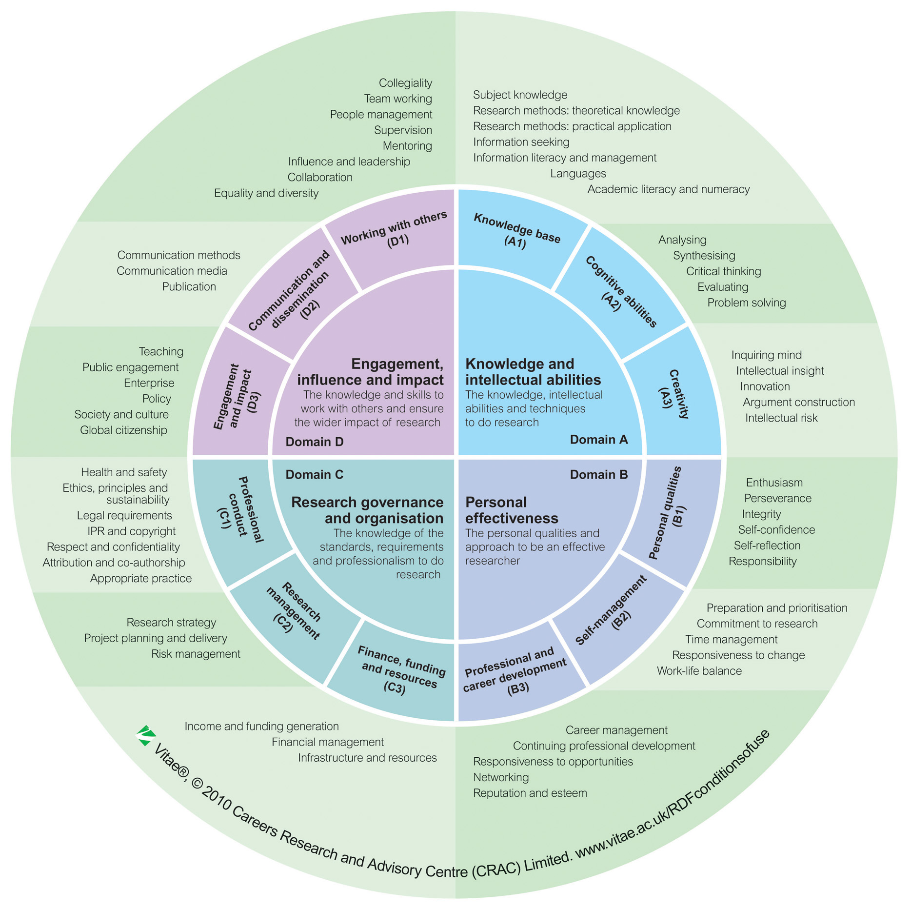 Phd thesis strategy implementation | Dissertation Writers Uk - The ...