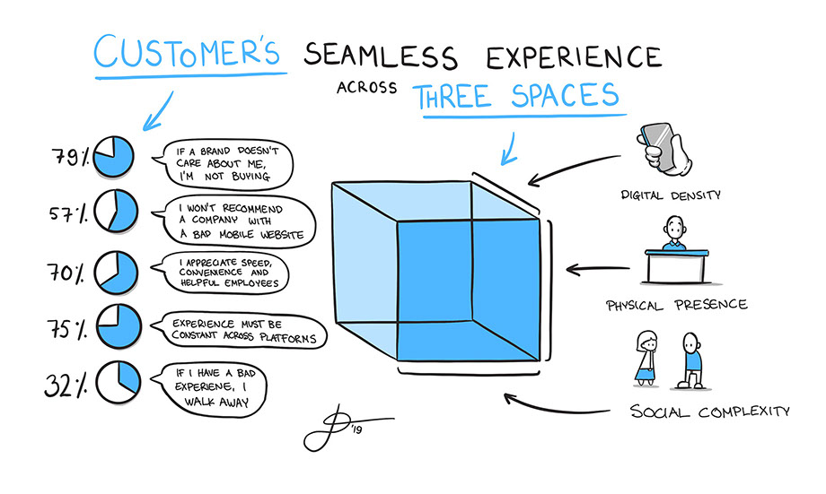 Customer experience cartoon